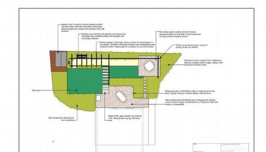 Outline Plan for a Family Garden